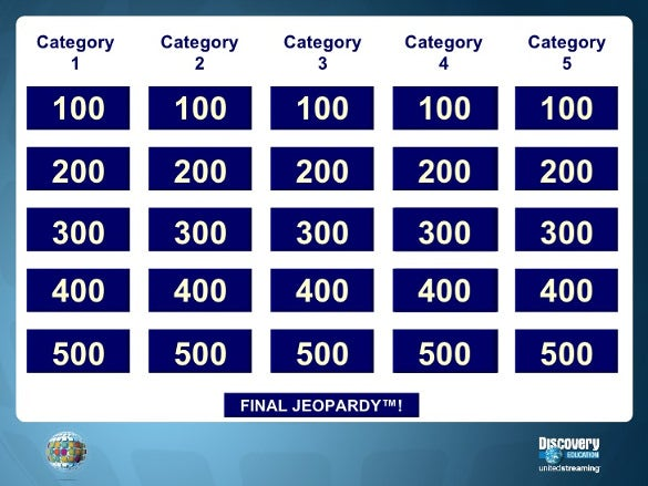keynote jeopardy template with video sample