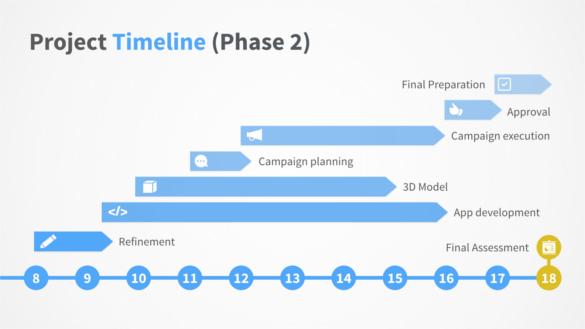 Keynote Timeline Templates Free Sample Example Format - Keynote timeline template mac