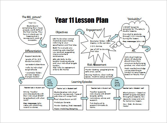 5 min lesson plan ppt format free download