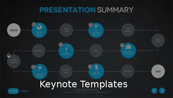 keynotetemplatess