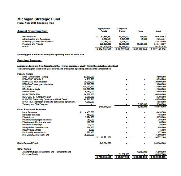 Budget Plan Templates  Free Sample Example Format Download