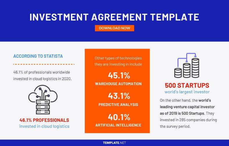 sample investment agreement template 788x501