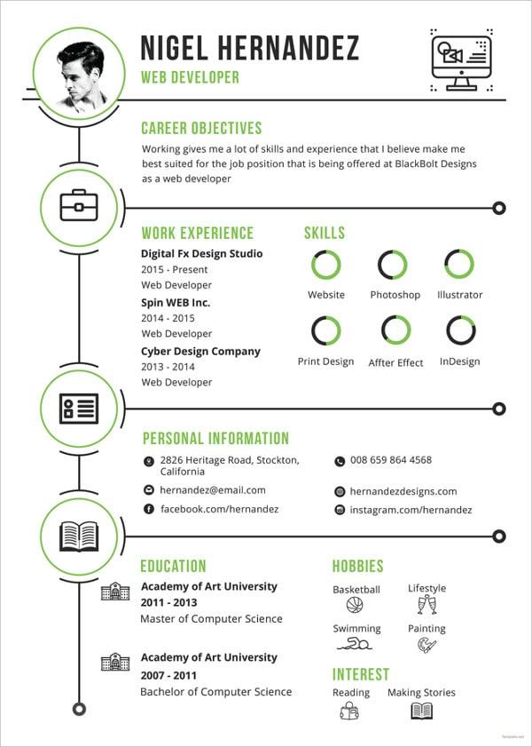 web-developer-resume-template