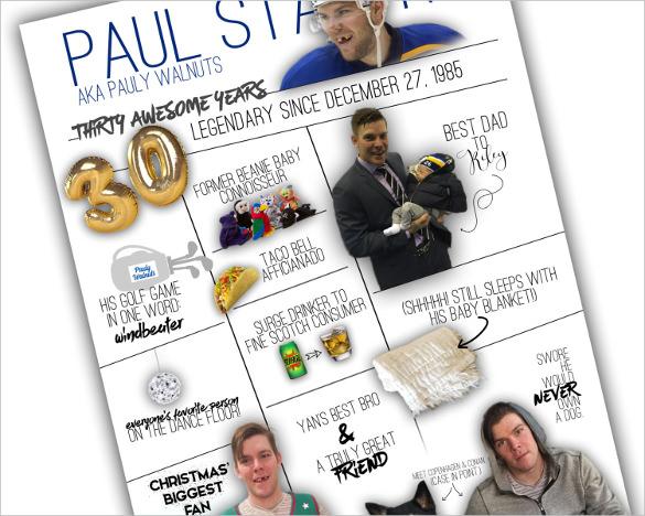 30th birthday invitation infographic post card