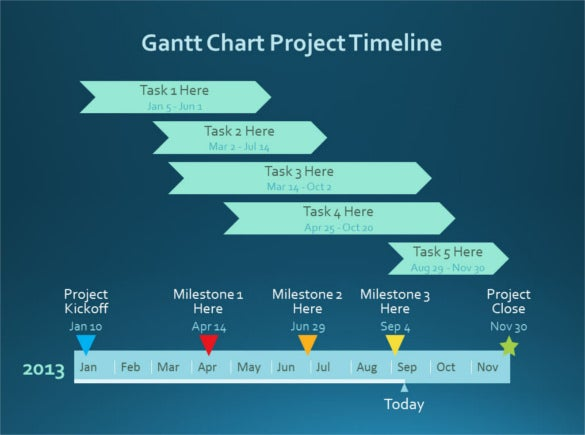 powerpoint gantt chart template – 8+ free ppt, pptx documents, Powerpoint templates