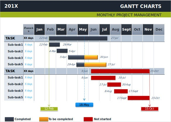 Gantt Chart Template u2013 8+ Free PPT, PPTX Documents Download : Free ...