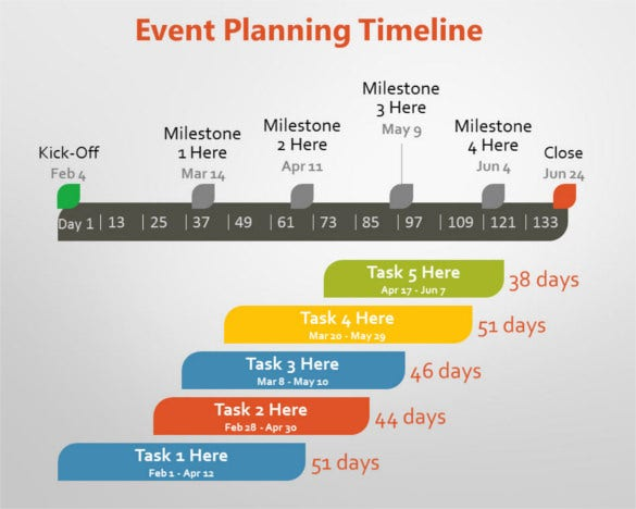event planning powerpoint timeline free downlaod