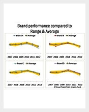 Brand-Performance-Compared-to-Range-and-Average