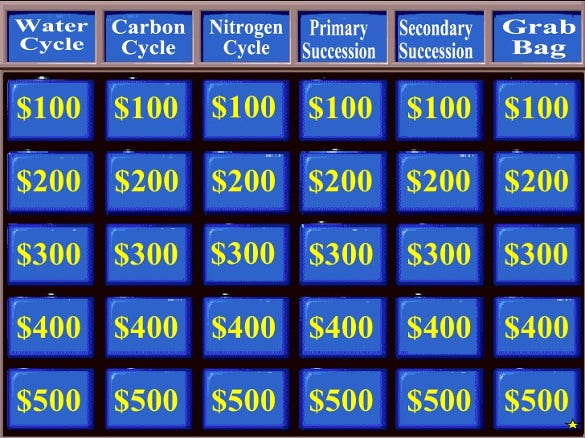 cycles in nature jeopardy review game sample