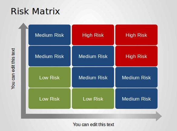 free risk matrix powerpoint template sample download