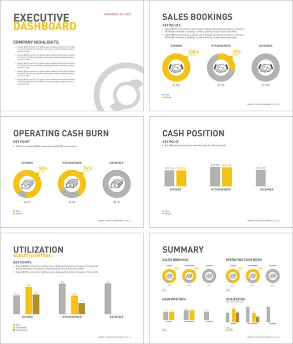 8 Powerpoint Dashboard Templates Free Sample Example Format