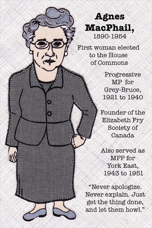 simple women in canadian politics postcard template
