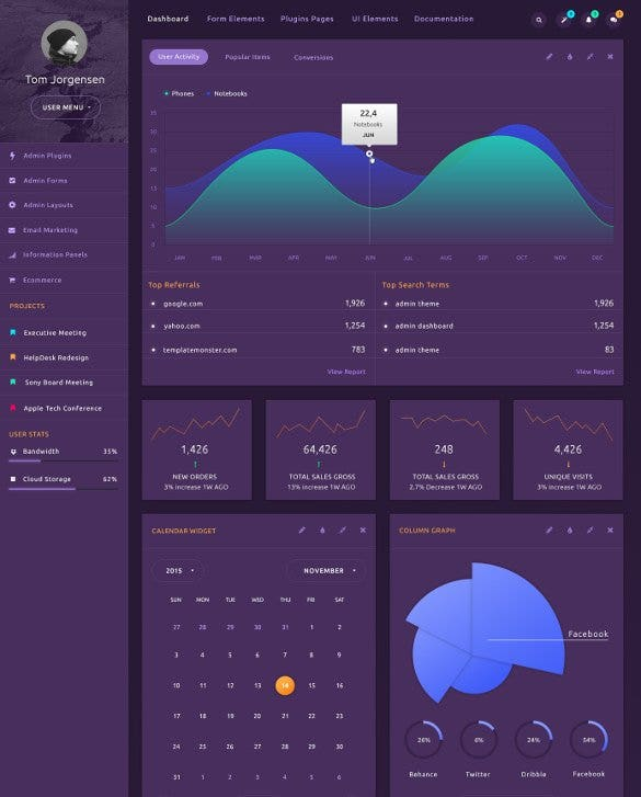 monsteradmin dashboard admin dashboard theme1
