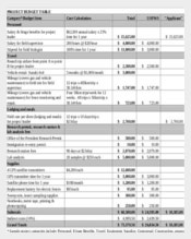 Sample Project Budget Worksheet