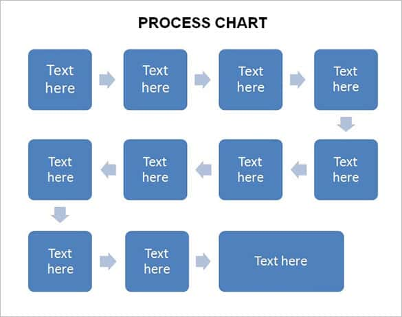 sample of process flow chart free template