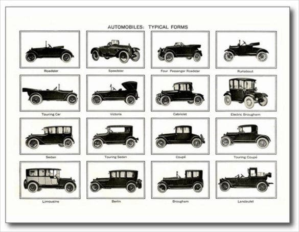 old and classic vintage cars postcard