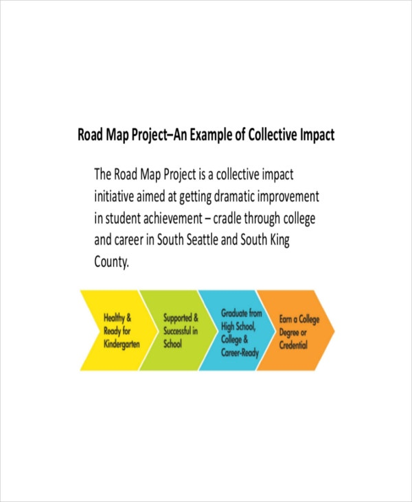 Collective Road Map Project