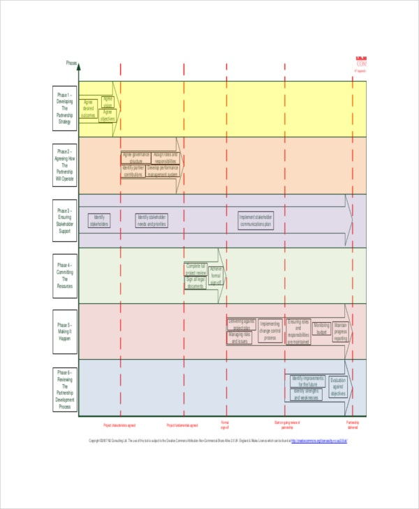 Project Roadmap Templates Free Sample Example Format Free - Qa roadmap template