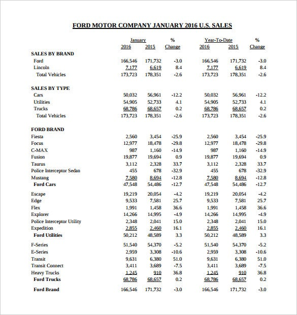 ford motor company sales report sample pdf download