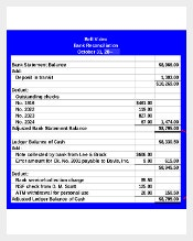 Bank Reconciliations Credit Memo PDF Format