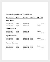 Example Process Flow of Credit Memo PDF Document