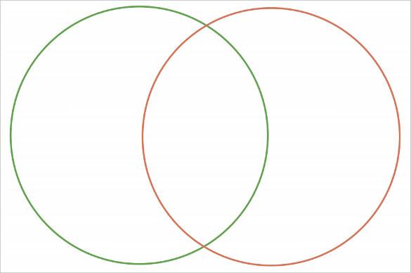 venn diagram org