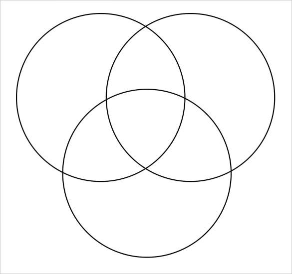Three Venn Diagram Template Datariouruguay