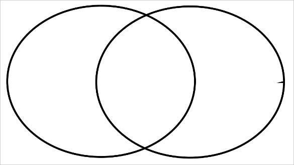 Venn Diagram Word Template Nurufunicaasl