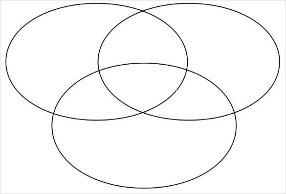 3circle venn diagram