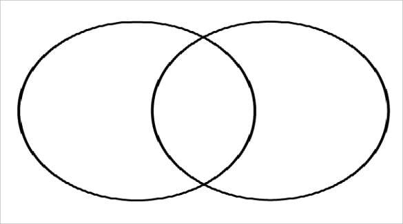 2 circlevenn diagram
