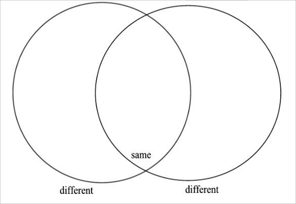 venn diagram template venn diagram template