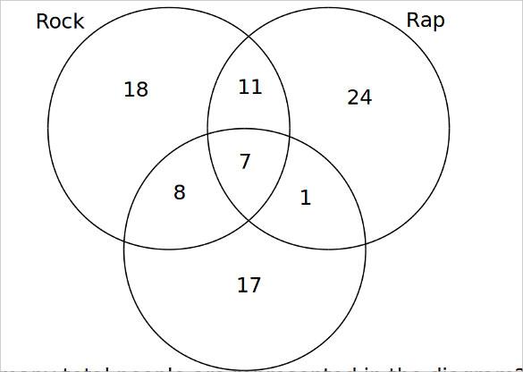venn diagram simple download