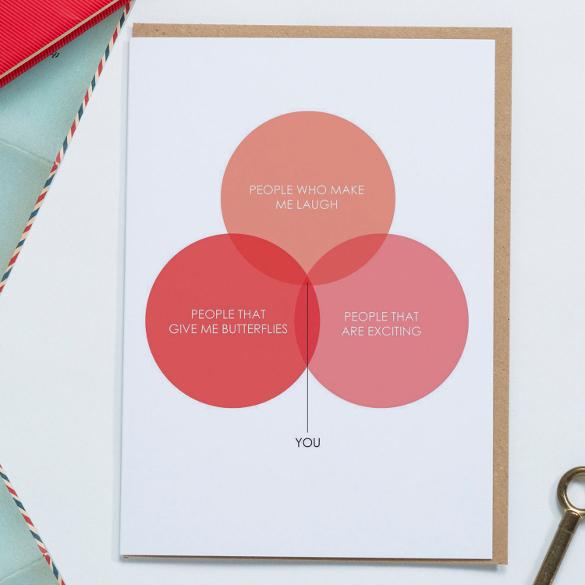 love venn diagram printable template