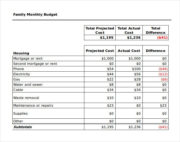 Family Monthly Budget Spreadsheet Sample Template Free Download  Expenses Sheet Template