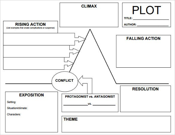 plot diagram template free word, excel documents download freeidentify the plot pdf format