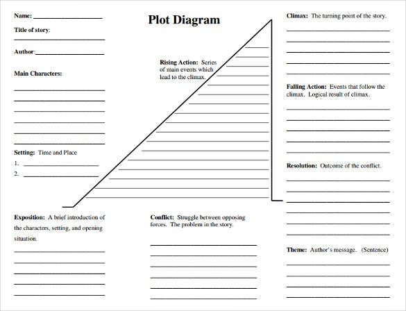 graphic about Printable Plot Diagram called Plot Diagram Template - Absolutely free Term, Excel Files Down load