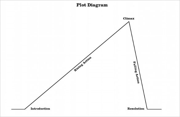 plot diagram template   free word  excel documents download   free    teacher scholastic com   this template is the poster child of a simple plot diagram  the diagram is so simple yet so effective  the drawing  effectively