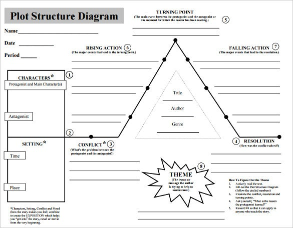 Plot Structure Download plot diagram template free word, excel documents download free