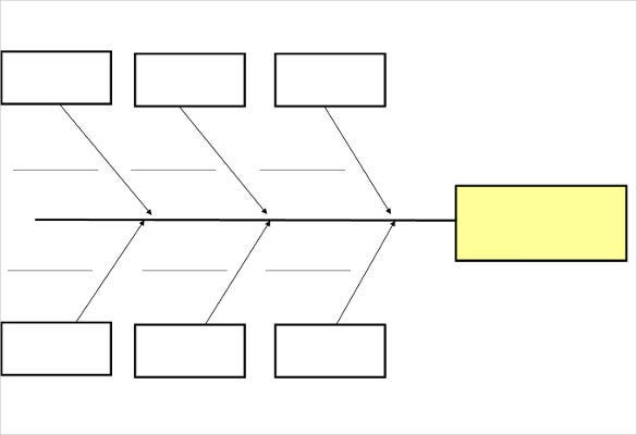 free fishbone diagram template - Fishbone Model Template