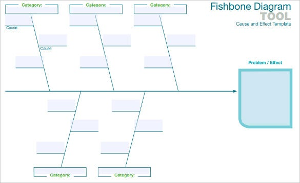fishbone tool diagram - Fishbone Diagram Template For Word