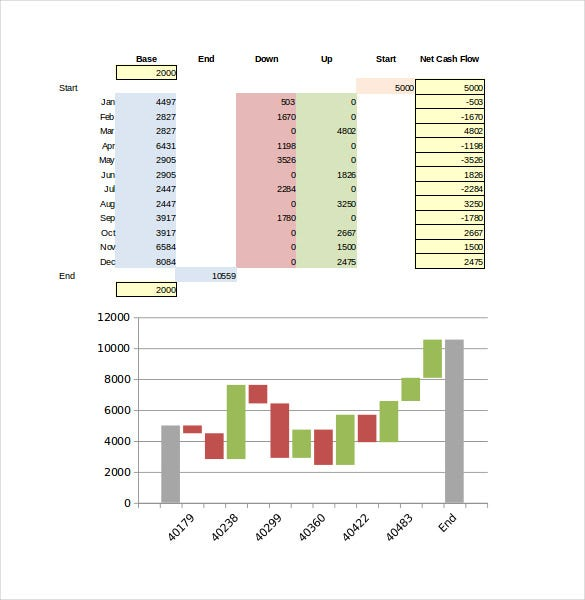 excel chart template 39 free excel documents download