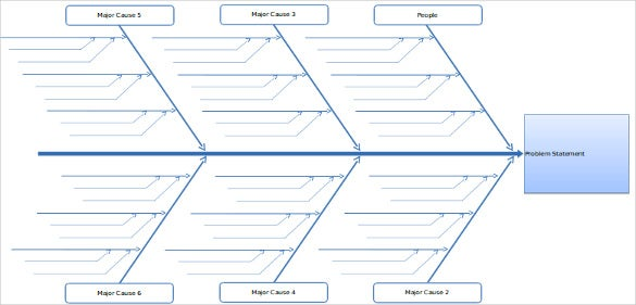 Free fishbone diagram template idealstalist free fishbone diagram template ccuart Images