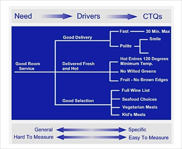 ctqc tree diagram download