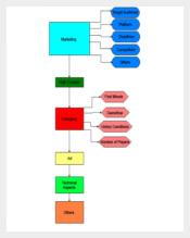 Game Design Workflow Process Download