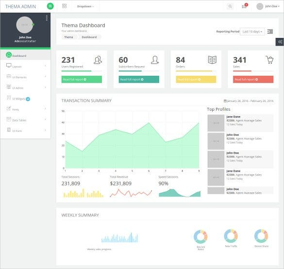 animated admin dashboard bootstrap template 1