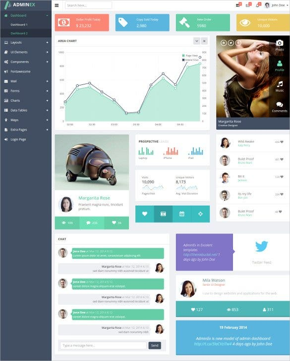bootstrap 3 responsive admin template1