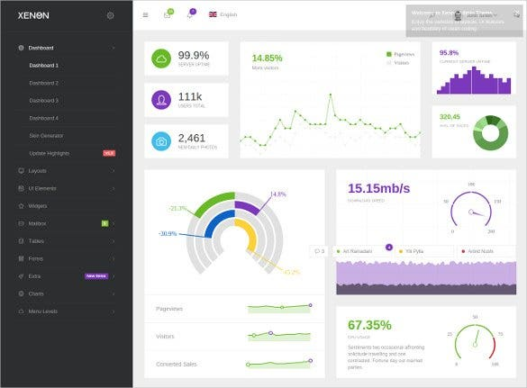 bootstrap admin html bootstrap theme1