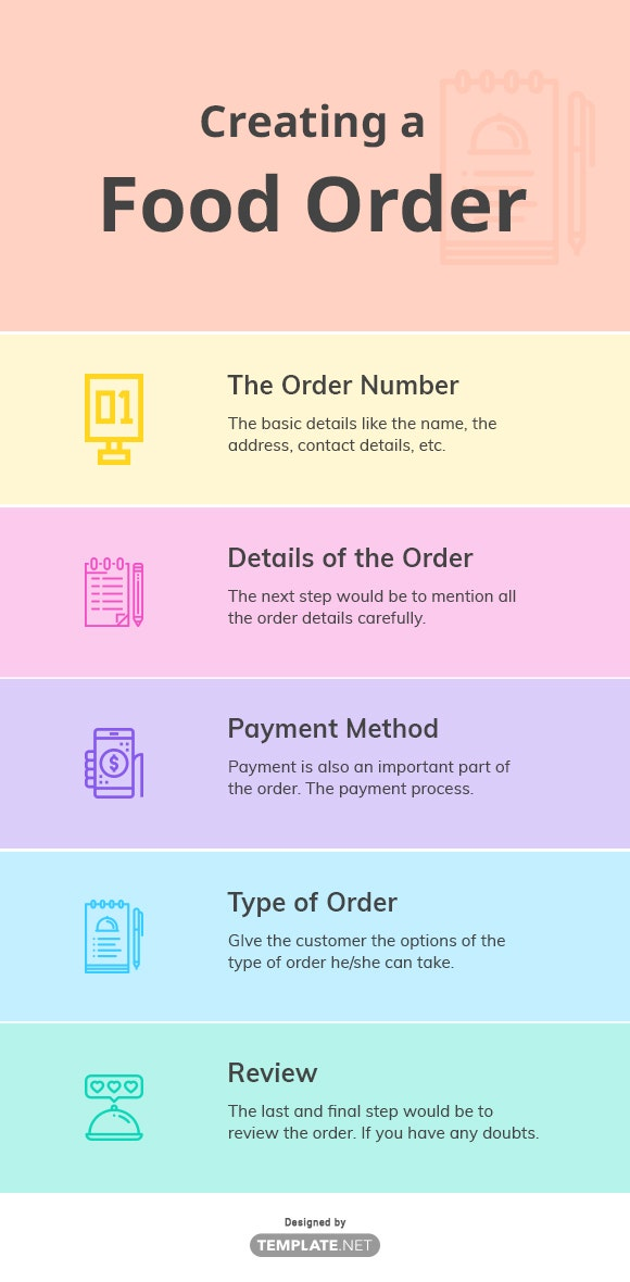 creating a food order