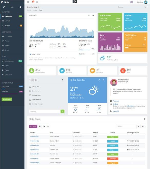 flat responsive admin dashboard template1