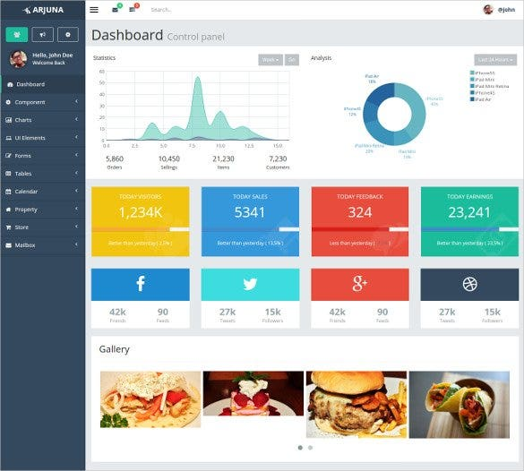 perfect responsive bootstrap admin dashboard templ